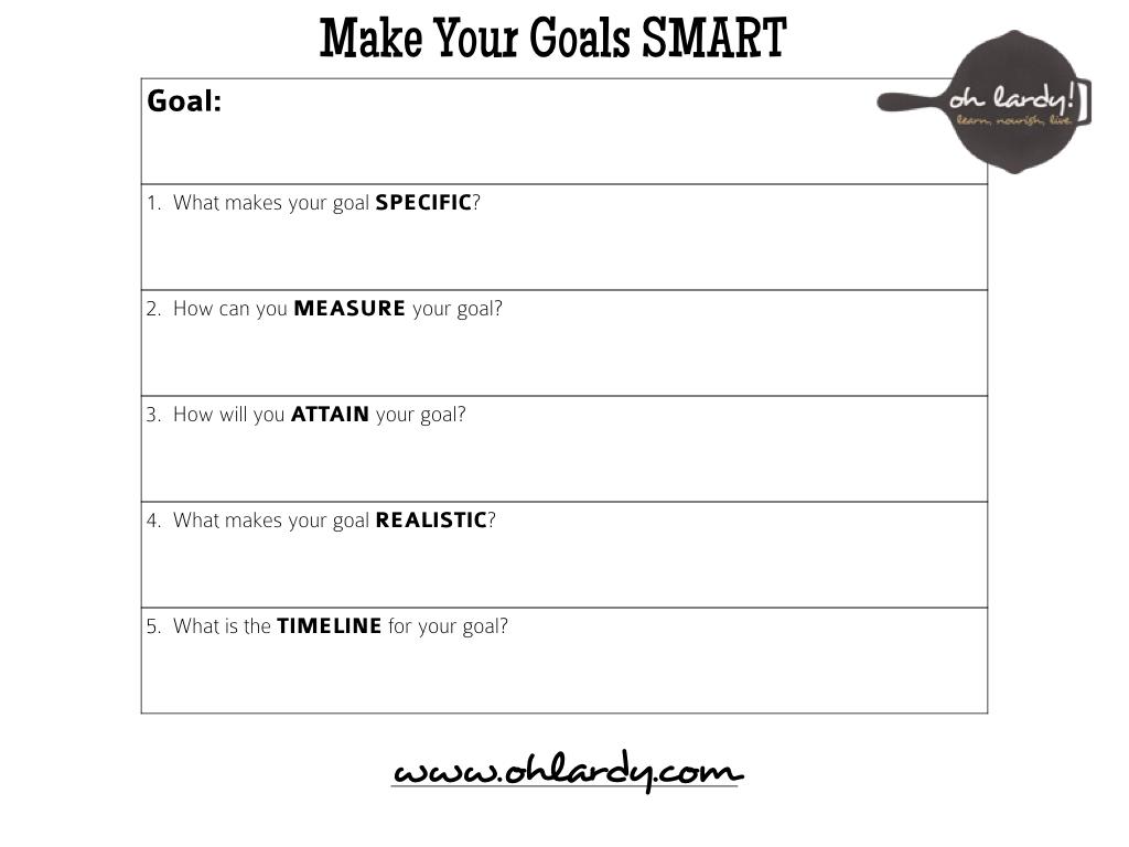 How to Make Your Goals SMART - www.ohlardy.com
