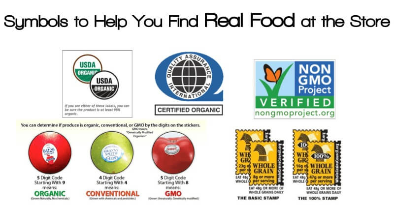 Symbols to Look Out For at the Grocery Store